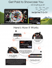Showcase-You-Visa-Rewards-HowitWorks