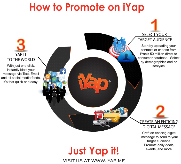 How to Promote on iYap